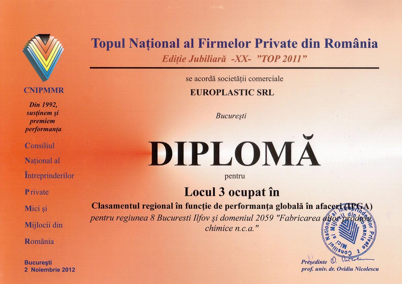 Diploma GLOBAL 2011